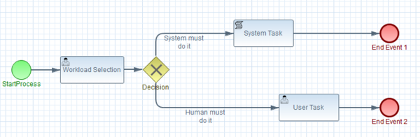 Bpmn runtime.png